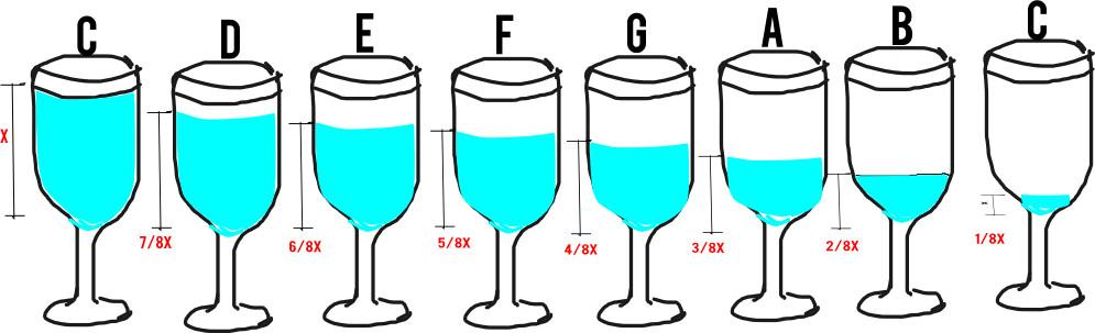 glass_harp_diagram